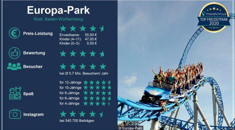 Bild: travelcircus / Europa-Park