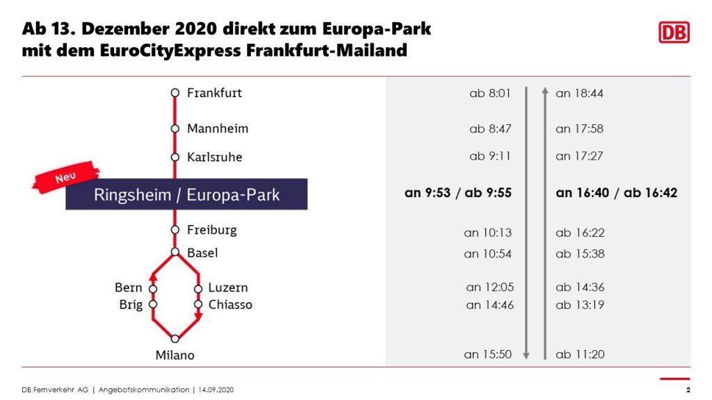 Grafik: Deutsche Bahn